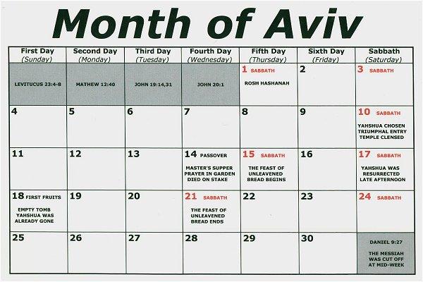 Month of Aviv